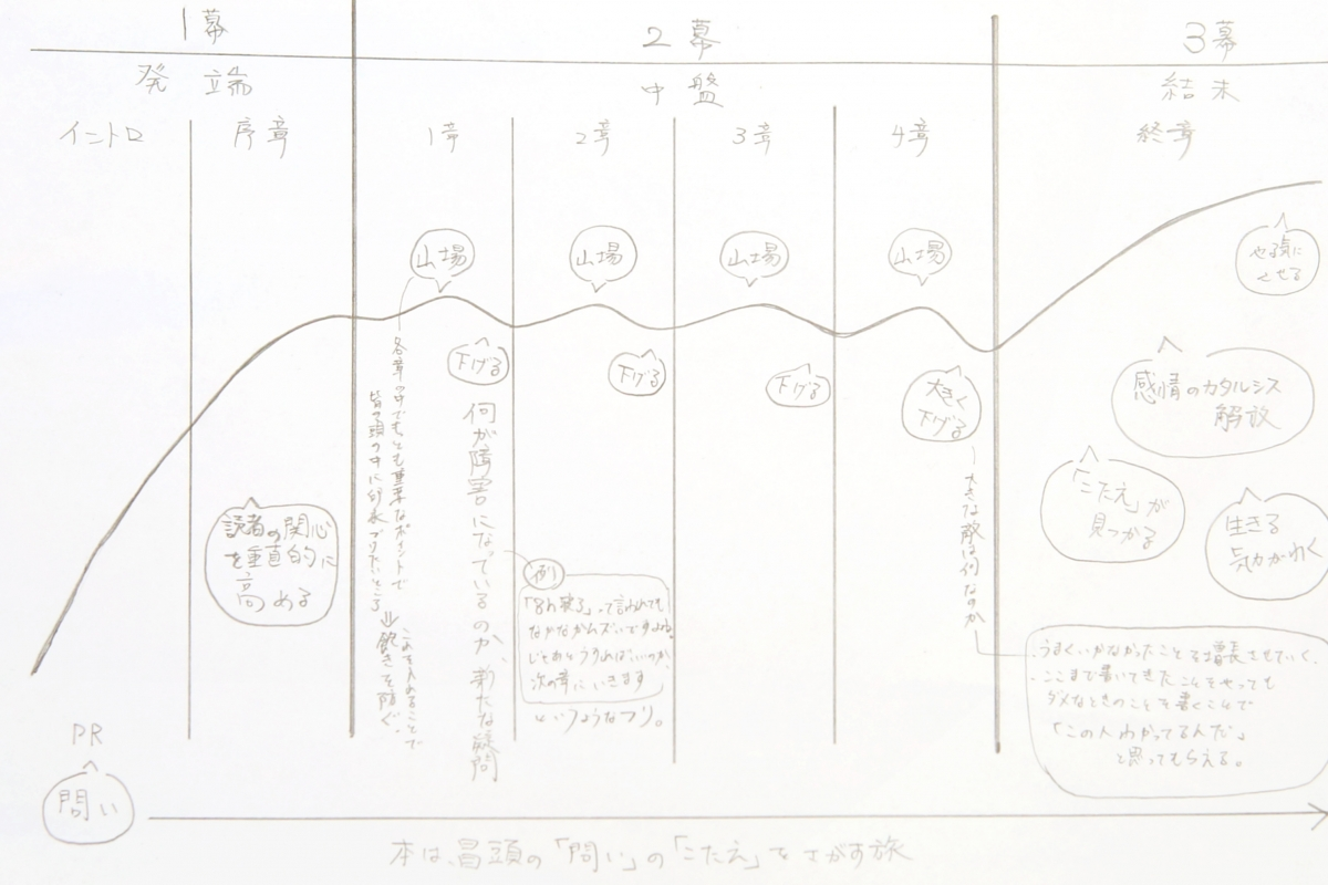0120ho_0211